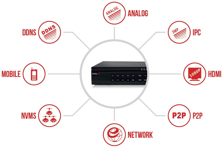 Specyfikacja rejestratora IPOX PX-AHD2916MB.