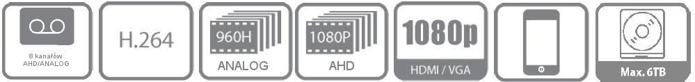 Zastosowane funkcje i opcje w rejestratorze BCS AHD.