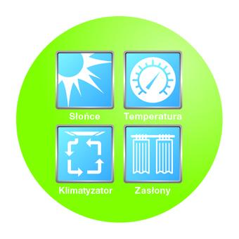 Czujka RXC-DT wykorzystuje algorytm detekcji OPTEX CORE, który zmienia sposób oceny źródeł fałszywych alarmów