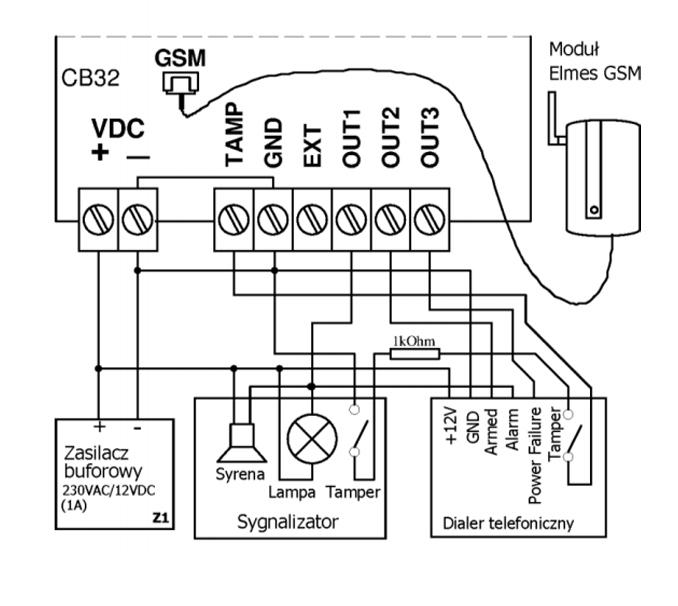 CB32 - Schemat podłączenia centrali.