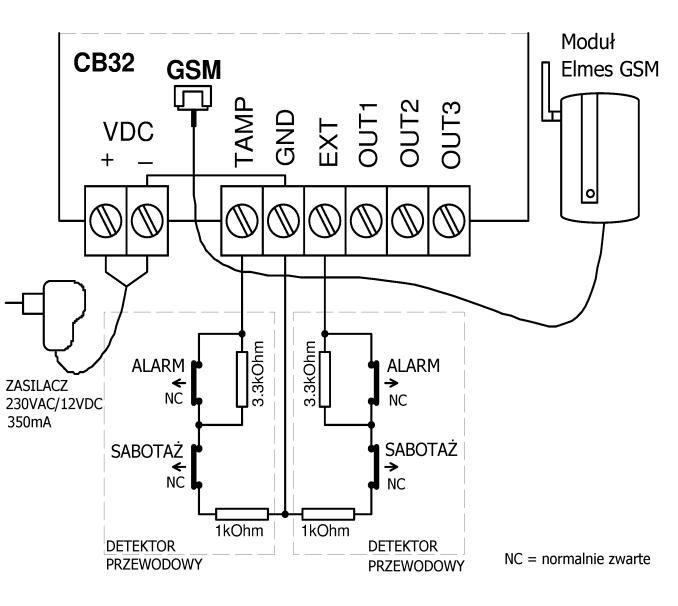 CB32 - Przykład podłączenia centrali.