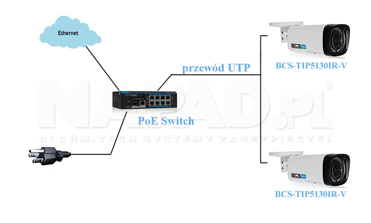 Schemat sieci PoE z wykorzystaniem kamer megapikselowej TIP5130IR-V.