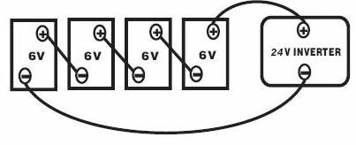 Inwerter ATINV600 schemat podłączenia szeregowego