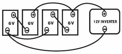 Inwerter ATINV600 schemat podłączenia