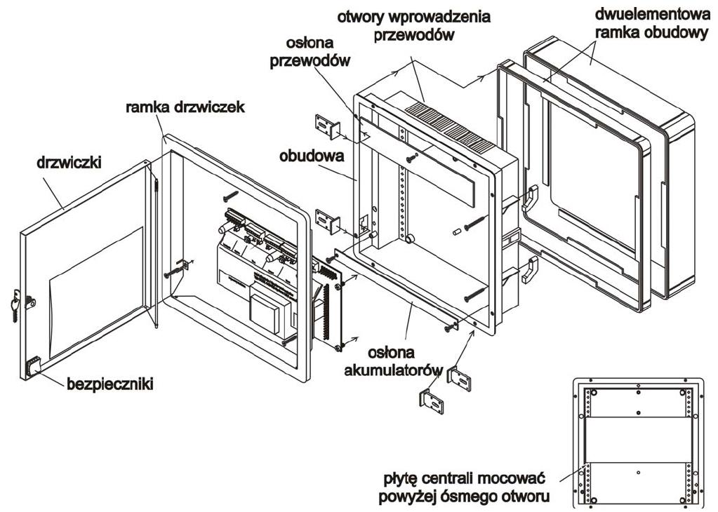 Schemat montażu centrali RZN-4408-M
