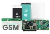 Powiadomienie GSM
