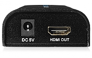 Gniazdo HDMI w odbiorniku HDMI na IP