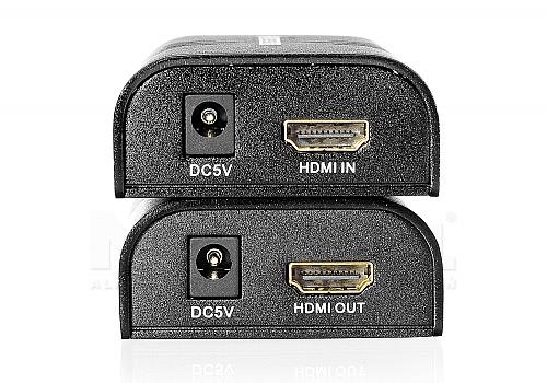 Wejścia HDMI w extenderze HDMI na IP