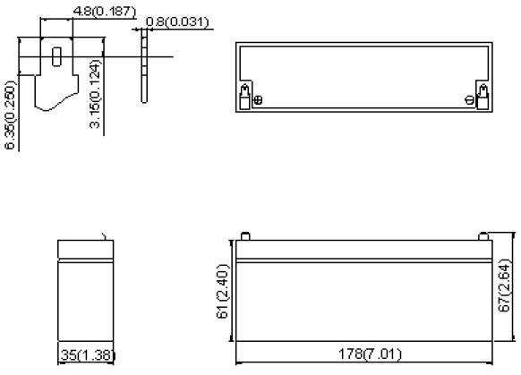 Wymiary akumulatora żelowego 2.2Ah 12V