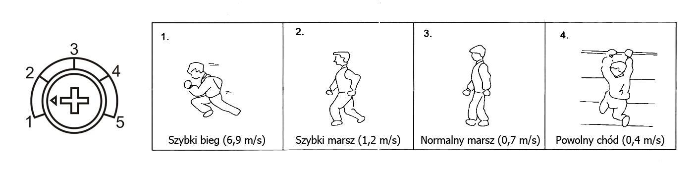 Regulacja czasu odpowiedzi wiązki w barierze BS BD2 100m .