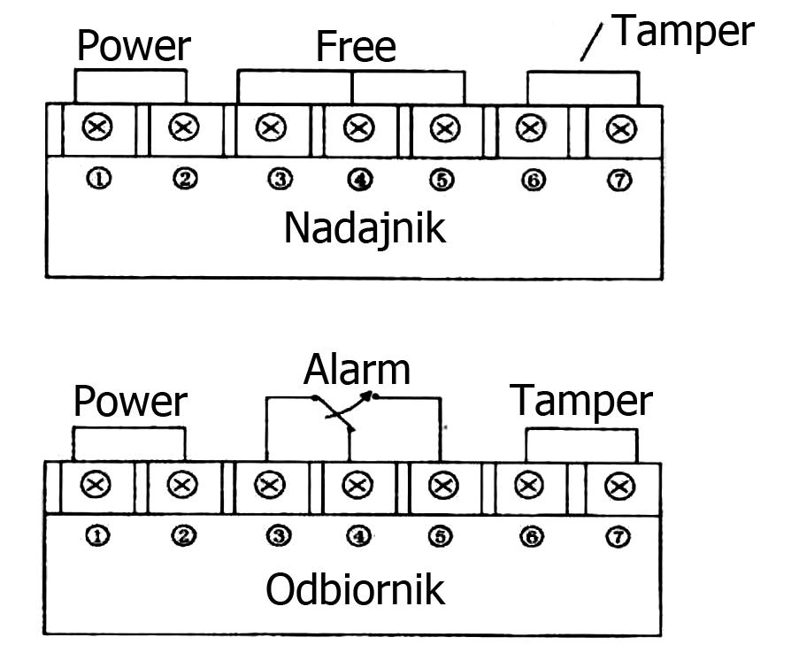 Schemat podłączenia bariery BS-BD2 100m.
