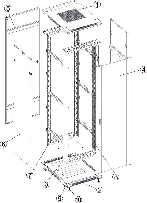 Budowa szafy stojącej