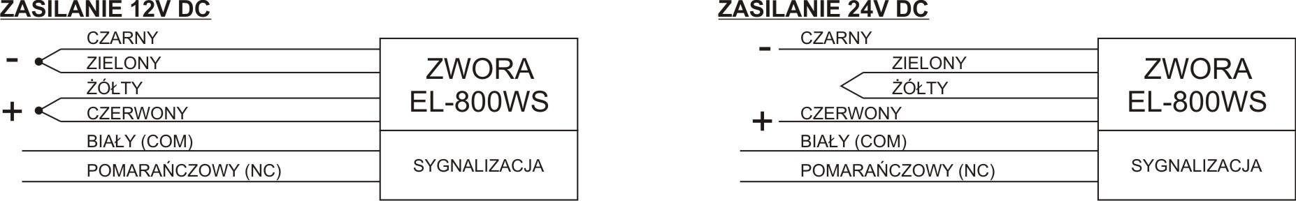 Schemat podłączenia napięcia stałego 12/24V.