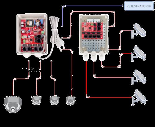 Przykładowa konfiguracja