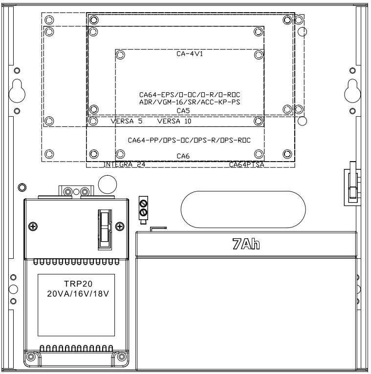 Sposoby montażu urządzeń dedykowanych do obudowy AWO-005.