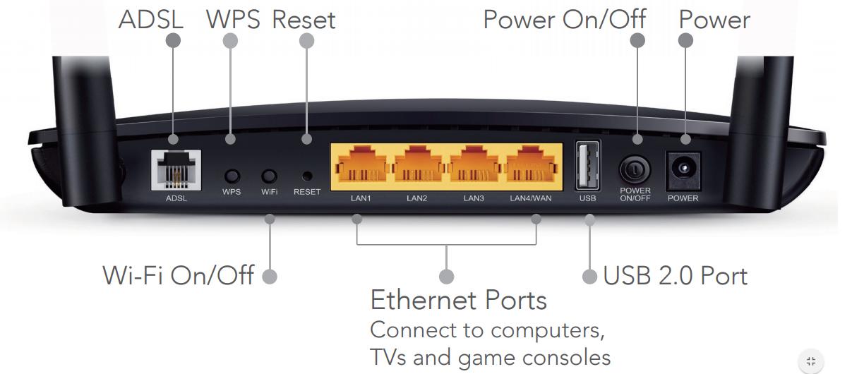 Gniazda komunikacyjne routera Archer D-50