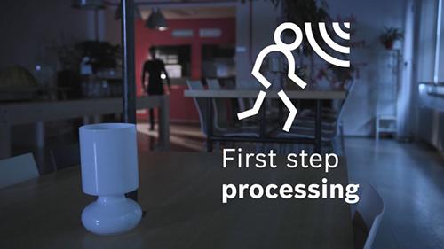 Technologia FSP w czujniku Bosch.