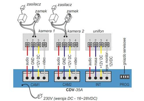CDV-35A / CDV-35A (DC) - Opis złączy w monitorze wideodomofonowych.