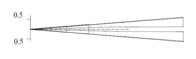 Pole detekcji - widok z góry