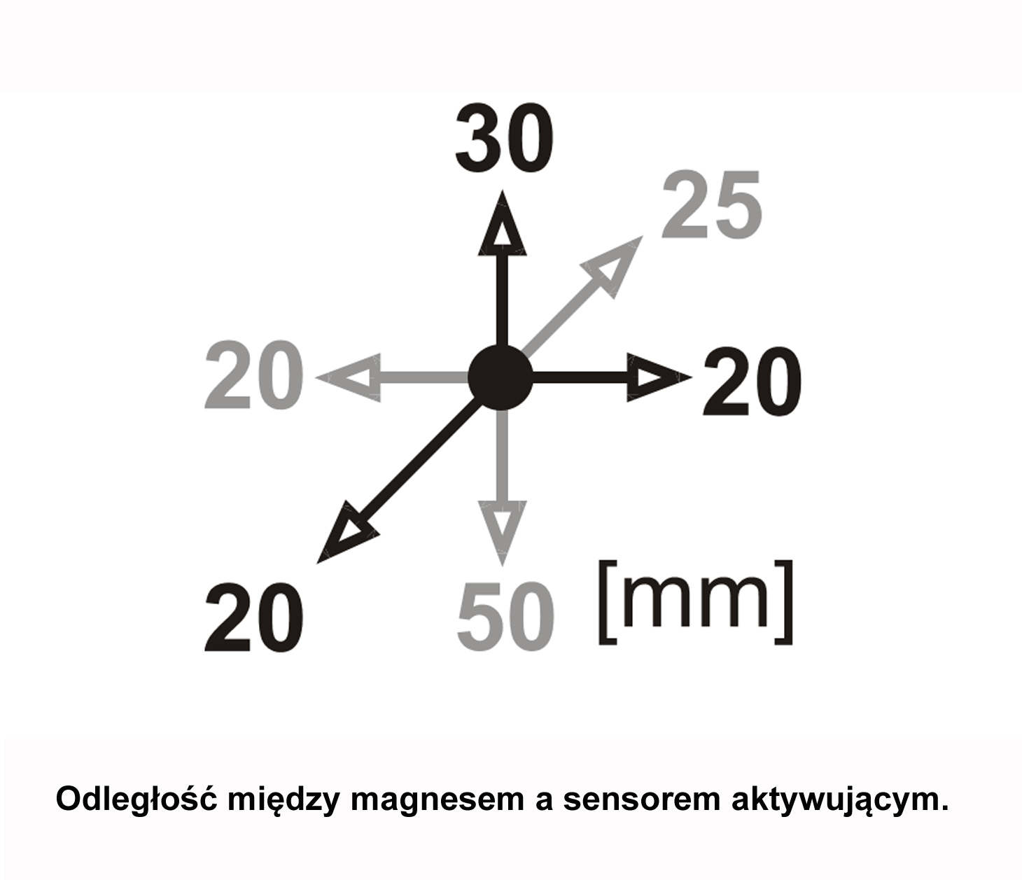JA111M - Czujnik magnetyczny (BUS) odległości.