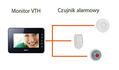 Wideomonitor Dahua z czujnikiem alarmowym