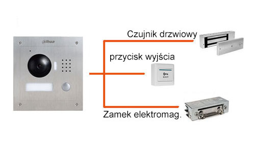 Dahua outdoor station integration with door lock