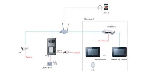 VTO3211D-P - Przykład instalacji systemu Dahua.