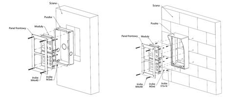 Przykład zastosowania front panelu.