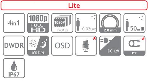 DH-HAC-HDW1200EM-A-0280B - Ikonki specyfikacji kamery.