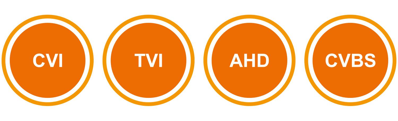Technologia wielosystemowa w kamerze AnalogHD.