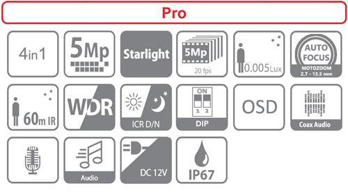 Ikonki specyfikacji kamery CVI.