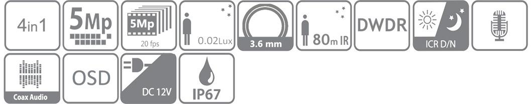Najważniejsze funkcje kamery Dahua
