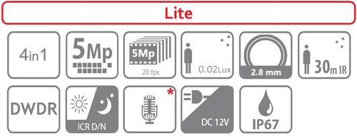 Ikonki specyfikacji kamery.