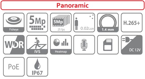 DH-IPC-EB5531 - Ikonki specyfikacji kamery IP.