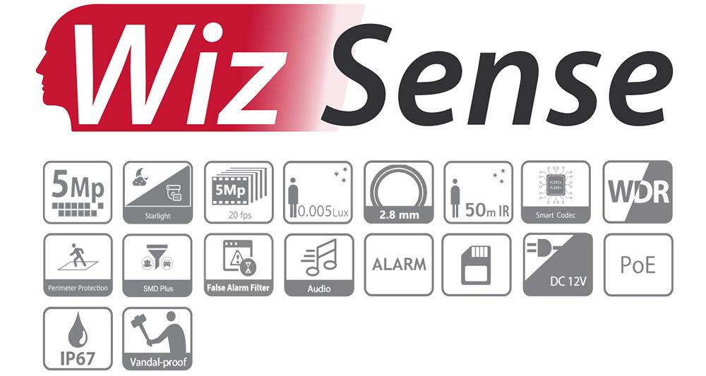 Najważniejsze funkcje kamery Dahua WizSense
