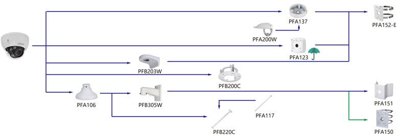 Lista kompatybilnych podstawek i uchwytów z kamerą