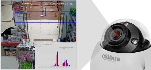 DH-IPC-HDBW8231EP-ZH - Inteligentna funkcja zliczania obiektów.