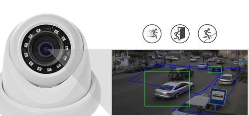 DH-IPC-HDW1531S-0280B - Inteligentna analiza detekcji obrazu.