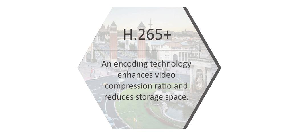 Zaawansowana kompresja H.265 i Smart kodek H.265+