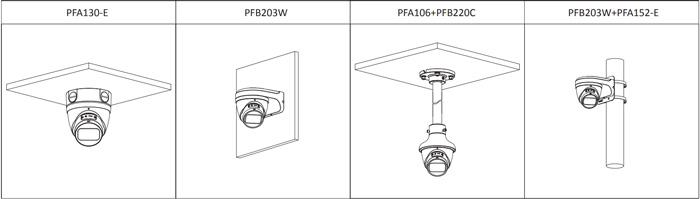 Przykłady instalacji kamery Dahua AI z uchwytami.