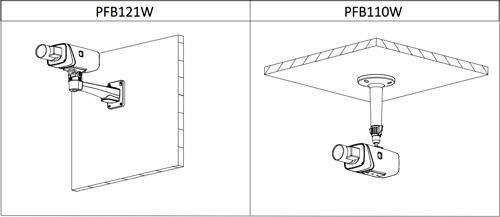 Przykłady instalacji kamery z uchwytami.