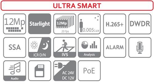 DH-IPC-HF81230E - Ikonki specyfikacji kamery IP.