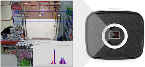 DH-IPC-HF81230E - Inteligentna funkcja zliczania obiektów.