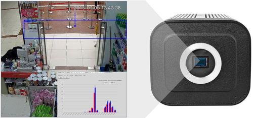 DH-IPC-HF8331F-E - Inteligentna funkcja zliczania obiektów.