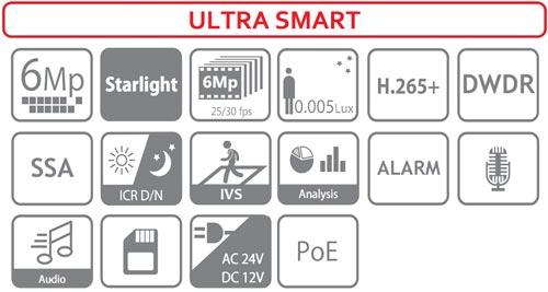 DH-IPC-HF8630F - Ikonki specyfikacji kamery IP.