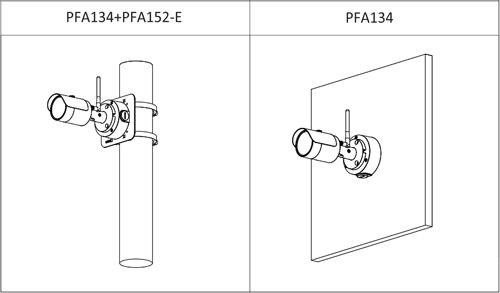 Przykłady instalacji kamery z podstawkami.