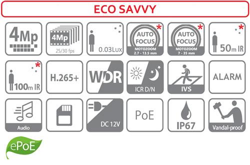 DH-IPC-HFW5431E-ZE - Ikonki specyfikacji kamery IP.