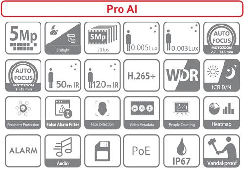 Ikonki specyfikacji kamery IP.