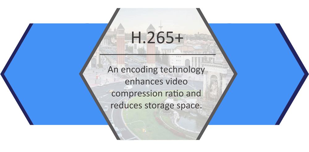 Zaawansowana kompresja H.265 i Smart kodek H.265+.