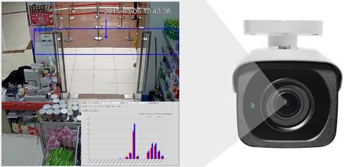 DH-IPC-HFW81230E-ZH - Inteligentna funkcja zliczania obiektów.
